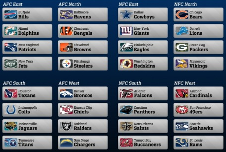 nfl_divisions_alphabetical-scaled1000